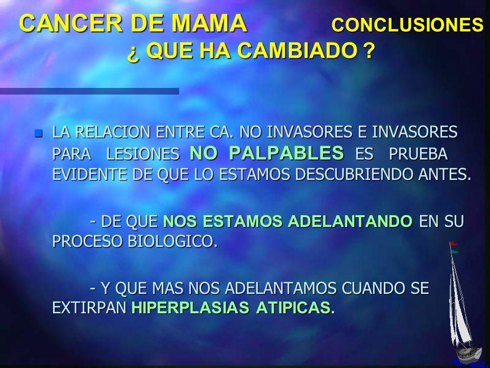 CANCER DE MAMA CONCLUSIONES ¿ QUE HA CAMBIADO ? EL AVANCE MAS GRANDE EN LA SUPERVIVENCIA, LO HA APORTADO LA IMAGENOLOGIA ACTUAL. EL AVANCE MAS GRANDE