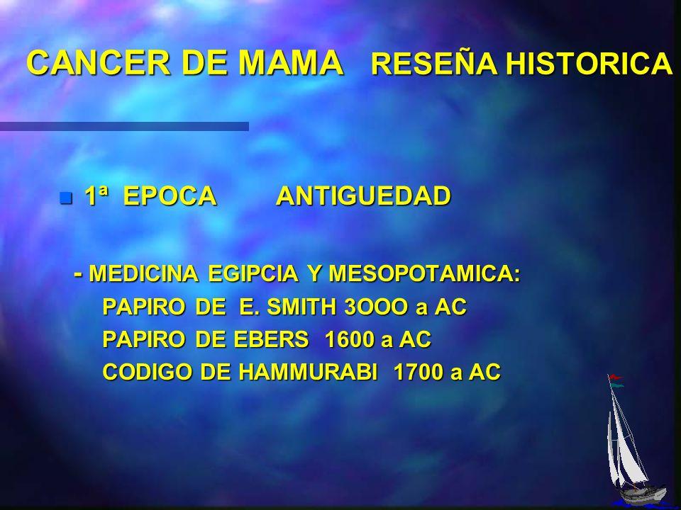CANCER DE MAMA CONCLUSIONES n QUIMIOPREVENCION LOS ULTIMOS AÑOS ABREN UNA ESPERANZA DE PREVENCION, SABEMOS QUE NO SERA ABSOLUTA, PERO AL MENOS AQUELLA