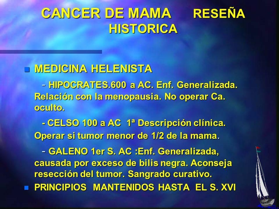 CANCER DE MAMA RESEÑA HISTORICA n 1ª EPOCA ANTIGUEDAD - MEDICINA EGIPCIA Y MESOPOTAMICA: - MEDICINA EGIPCIA Y MESOPOTAMICA: PAPIRO DE E. SMITH 3OOO a