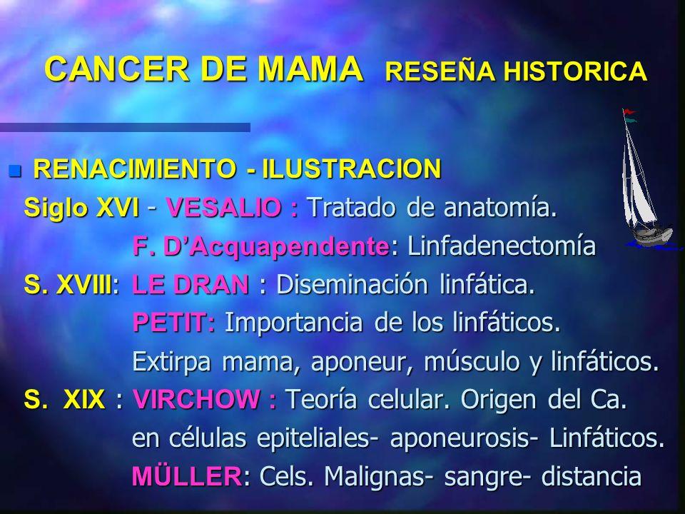 CANCER DE MAMA RESEÑA HISTORICA n MEDICINA HELENISTA - HIPOCRATES.600 a AC. Enf. Generalizada. Relación con la menopausia. No operar Ca. oculto. - HIP