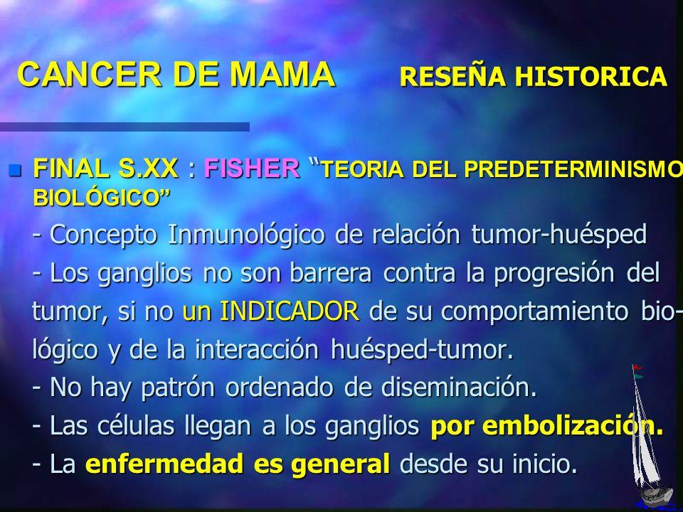 CANCER DE MAMA RESEÑA HISTORICA FINAL S.XX : FISHER TEORIA DEL PREDETERMINISMO BIOLÓGICO FINAL S.XX : FISHER TEORIA DEL PREDETERMINISMO BIOLÓGICO - Concepto Inmunológico de relación tumor-huésped - Concepto Inmunológico de relación tumor-huésped - Los ganglios no son barrera contra la progresión del - Los ganglios no son barrera contra la progresión del tumor, si no un INDICADOR de su comportamiento bio- tumor, si no un INDICADOR de su comportamiento bio- lógico y de la interacción huésped-tumor.