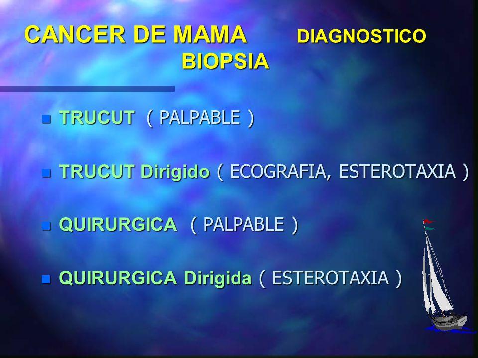 CANCER DE MAMA DETECCION CLINICA ANTECEDENTES n FAMILIARES EN PRIMER GRADO n ENFERMEDADES MAMARIAS PREVIAS n VENTANA ESTROGENICA n TSH ( TRAT. HORMONA