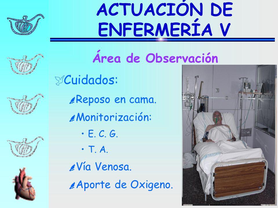 Cuidados: Reposo en cama. Monitorización: E. C. G. T. A. Vía Venosa. Aporte de Oxigeno. ACTUACIÓN DE ENFERMERÍA V Área de Observación
