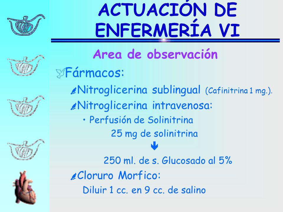 Fármacos: Nitroglicerina sublingual (Cafinitrina 1 mg.). Nitroglicerina intravenosa: Perfusión de Solinitrina 25 mg de solinitrina 250 ml. de s. Gluco
