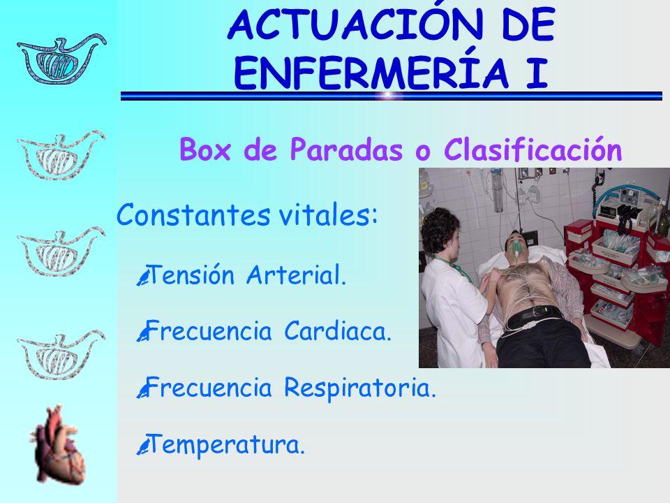 ACTUACIÓN DE ENFERMERÍA I Constantes vitales: Tensión Arterial. Frecuencia Cardiaca. Frecuencia Respiratoria. Temperatura. Box de Paradas o Clasificac