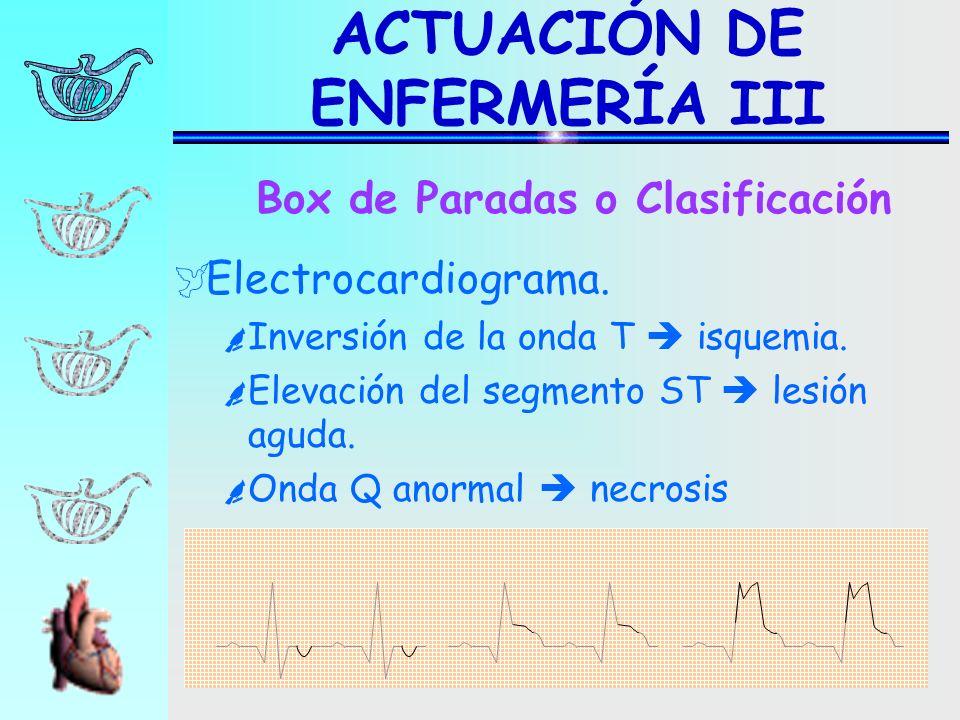 Electrocardiograma. Inversión de la onda T isquemia. Elevación del segmento ST lesión aguda. Onda Q anormal necrosis ACTUACIÓN DE ENFERMERÍA III Box d