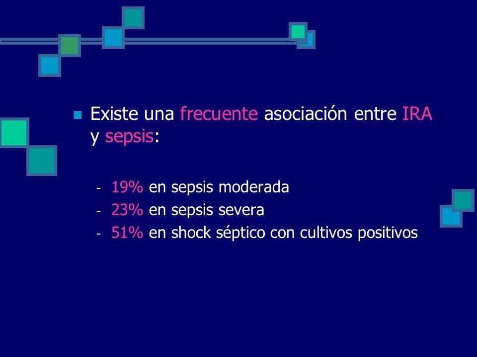 Existe una frecuente asociación entre IRA y sepsis: - 19% en sepsis moderada - 23% en sepsis severa - 51% en shock séptico con cultivos positivos