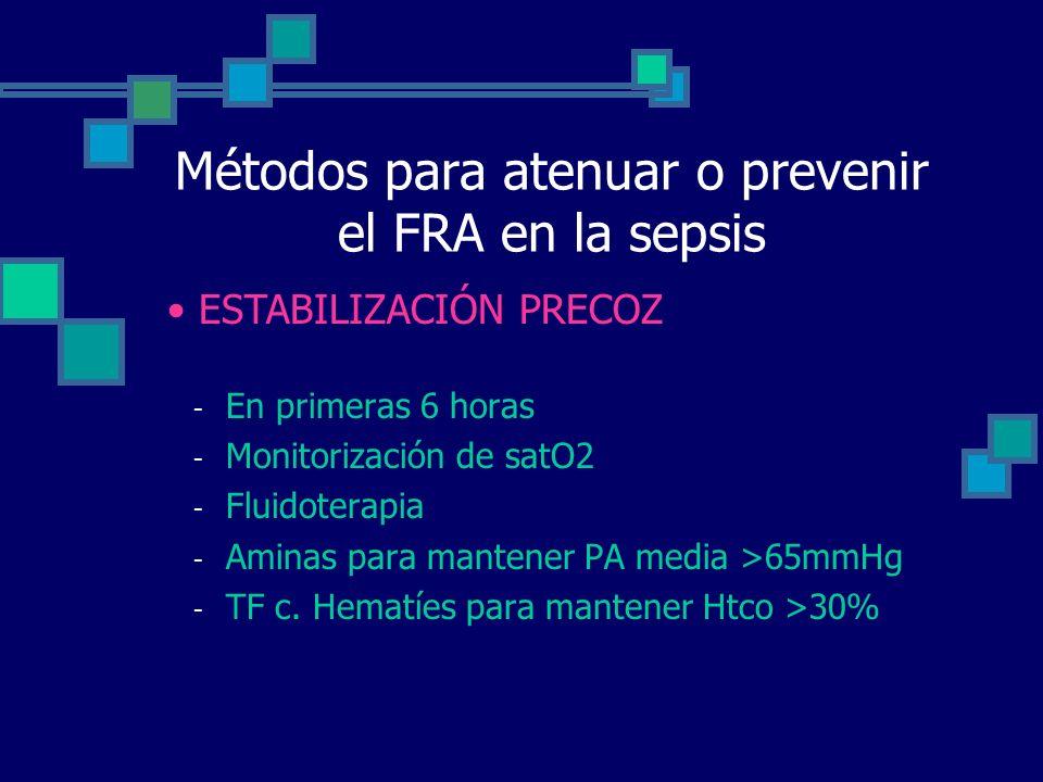Métodos para atenuar o prevenir el FRA en la sepsis - En primeras 6 horas - Monitorización de satO2 - Fluidoterapia - Aminas para mantener PA media >65mmHg - TF c.