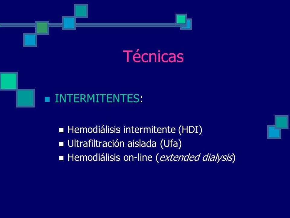 Técnicas INTERMITENTES: Hemodiálisis intermitente (HDI) Ultrafiltración aislada (Ufa) Hemodiálisis on-line (extended dialysis)