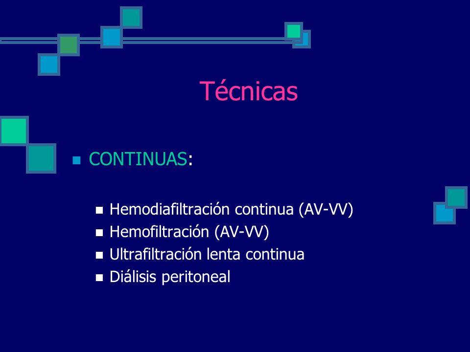 Técnicas CONTINUAS: Hemodiafiltración continua (AV-VV) Hemofiltración (AV-VV) Ultrafiltración lenta continua Diálisis peritoneal