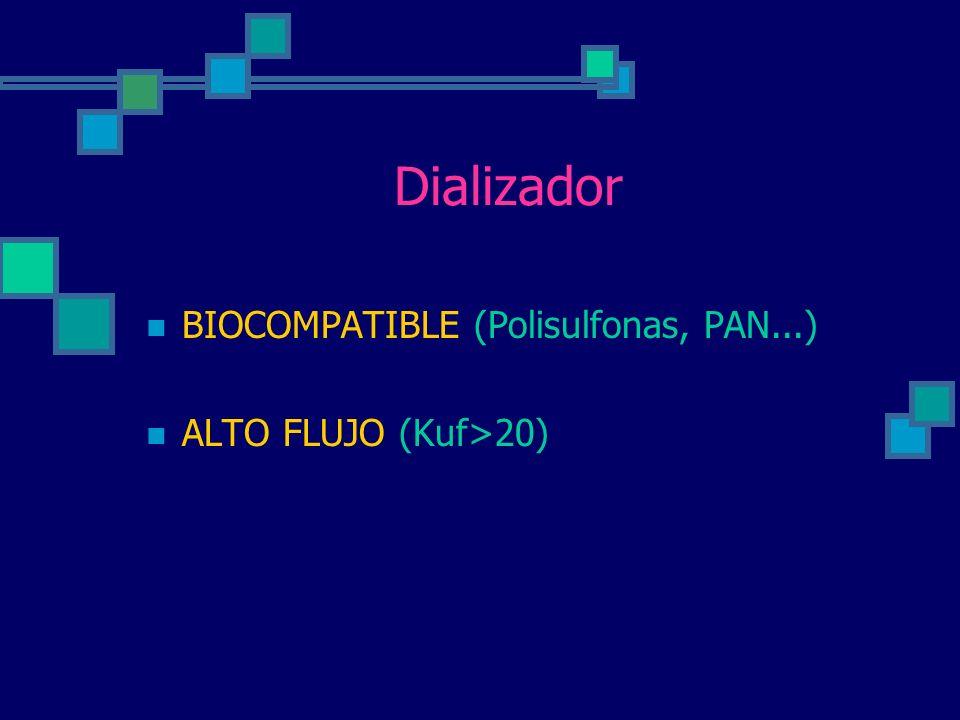 Dializador BIOCOMPATIBLE (Polisulfonas, PAN...) ALTO FLUJO (Kuf>20)