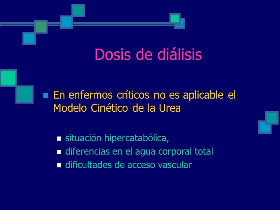 Dosis de diálisis En enfermos críticos no es aplicable el Modelo Cinético de la Urea situación hipercatabólica, diferencias en el agua corporal total dificultades de acceso vascular
