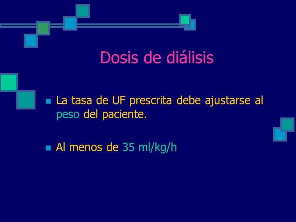 Dosis de diálisis La tasa de UF prescrita debe ajustarse al peso del paciente.