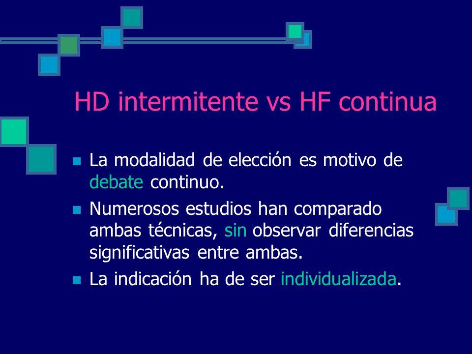 HD intermitente vs HF continua La modalidad de elección es motivo de debate continuo. Numerosos estudios han comparado ambas técnicas, sin observar di