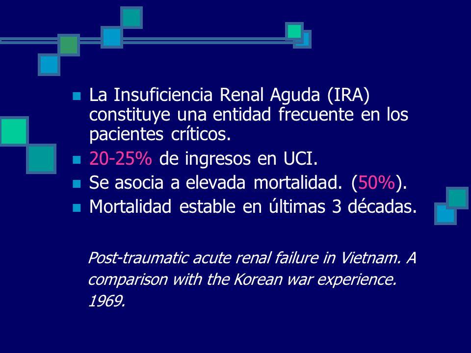 La Insuficiencia Renal Aguda (IRA) constituye una entidad frecuente en los pacientes críticos. 20-25% de ingresos en UCI. Se asocia a elevada mortalid