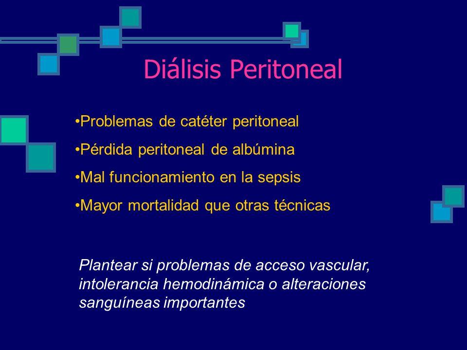 Diálisis Peritoneal Problemas de catéter peritoneal Pérdida peritoneal de albúmina Mal funcionamiento en la sepsis Mayor mortalidad que otras técnicas Plantear si problemas de acceso vascular, intolerancia hemodinámica o alteraciones sanguíneas importantes