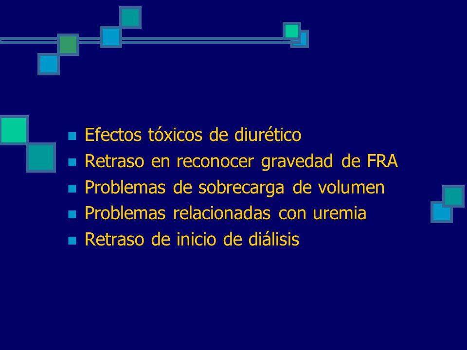 Efectos tóxicos de diurético Retraso en reconocer gravedad de FRA Problemas de sobrecarga de volumen Problemas relacionadas con uremia Retraso de inic