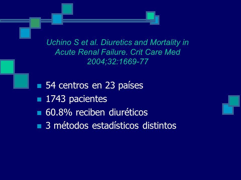 54 centros en 23 países 1743 pacientes 60.8% reciben diuréticos 3 métodos estadísticos distintos Uchino S et al. Diuretics and Mortality in Acute Rena