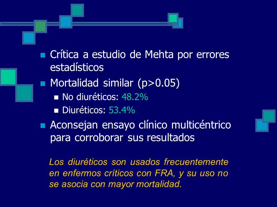 Crítica a estudio de Mehta por errores estadísticos Mortalidad similar (p>0.05) No diuréticos: 48.2% Diuréticos: 53.4% Aconsejan ensayo clínico multicéntrico para corroborar sus resultados Los diuréticos son usados frecuentemente en enfermos críticos con FRA, y su uso no se asocia con mayor mortalidad.