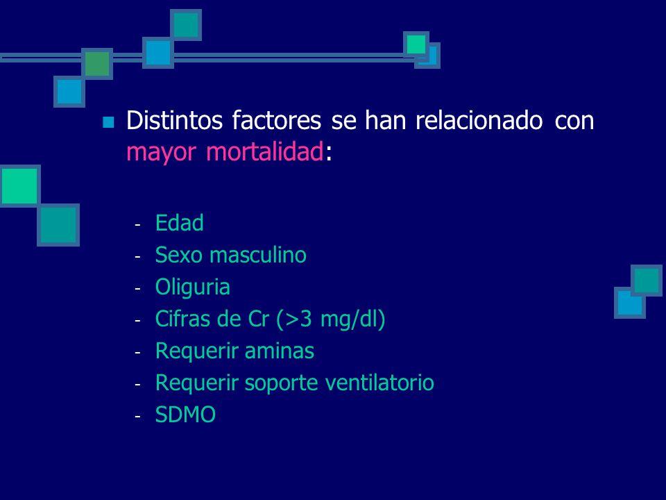 Distintos factores se han relacionado con mayor mortalidad: - Edad - Sexo masculino - Oliguria - Cifras de Cr (>3 mg/dl) - Requerir aminas - Requerir soporte ventilatorio - SDMO