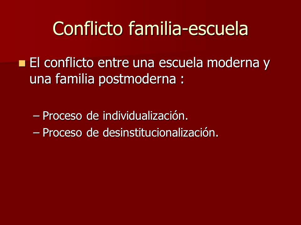 Conflicto familia-escuela El conflicto entre una escuela moderna y una familia postmoderna : El conflicto entre una escuela moderna y una familia post