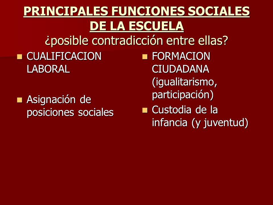 PRINCIPALES FUNCIONES SOCIALES DE LA ESCUELA ¿posible contradicción entre ellas? CUALIFICACION LABORAL CUALIFICACION LABORAL Asignación de posiciones