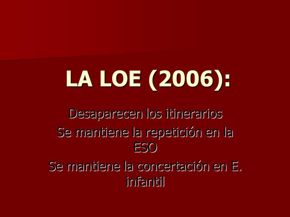 LA LOE (2006): LA LOE (2006): Desaparecen los itinerarios Se mantiene la repetición en la ESO Se mantiene la concertación en E. infantil