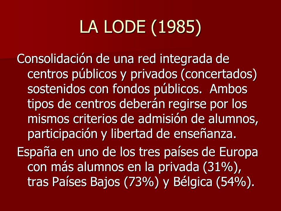 LA LODE (1985) Consolidación de una red integrada de centros públicos y privados (concertados) sostenidos con fondos públicos. Ambos tipos de centros