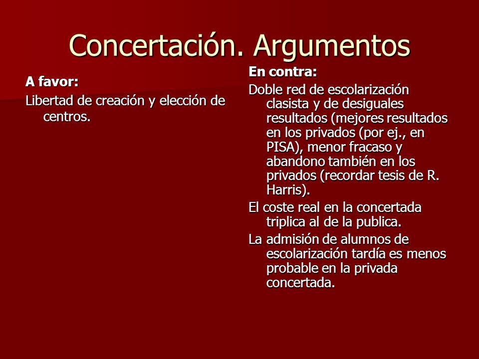 Concertación. Argumentos A favor: Libertad de creación y elección de centros. En contra: Doble red de escolarización clasista y de desiguales resultad