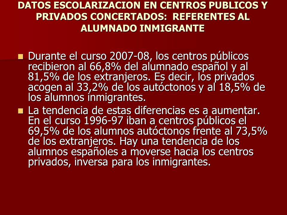 DATOS ESCOLARIZACION EN CENTROS PUBLICOS Y PRIVADOS CONCERTADOS: REFERENTES AL ALUMNADO INMIGRANTE Durante el curso 2007-08, los centros públicos reci
