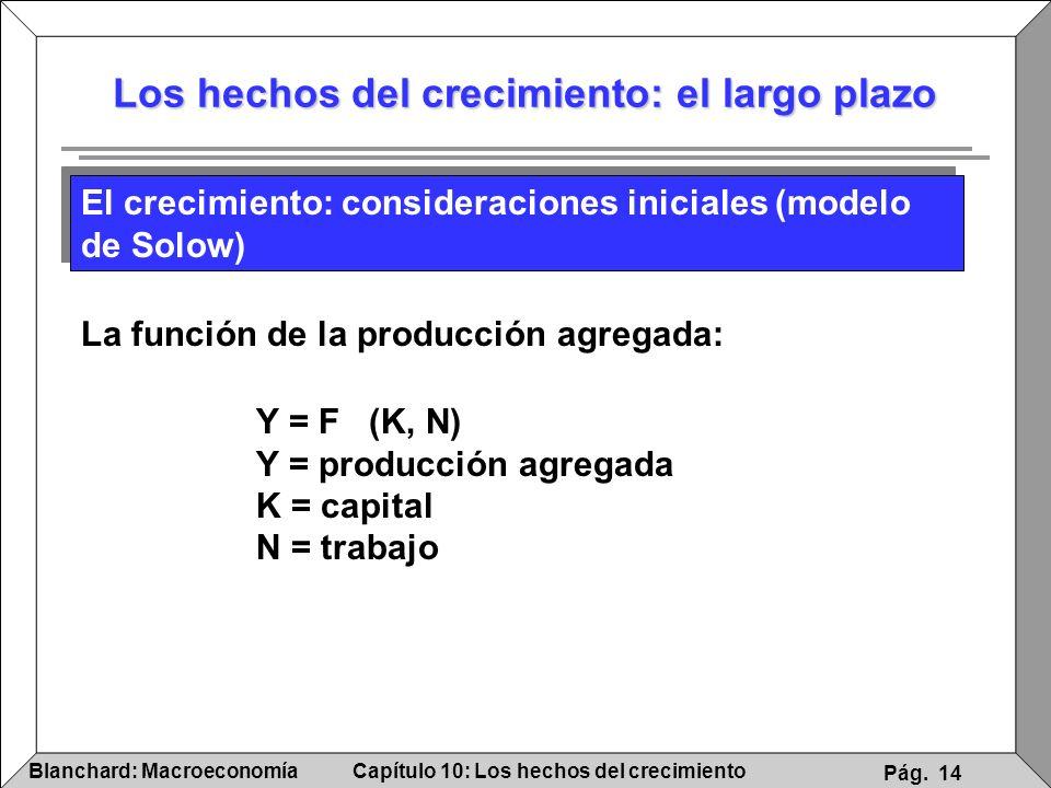Capítulo 10: Los hechos del crecimientoBlanchard: Macroeconomía Pág. 14 Los hechos del crecimiento: el largo plazo El crecimiento: consideraciones ini