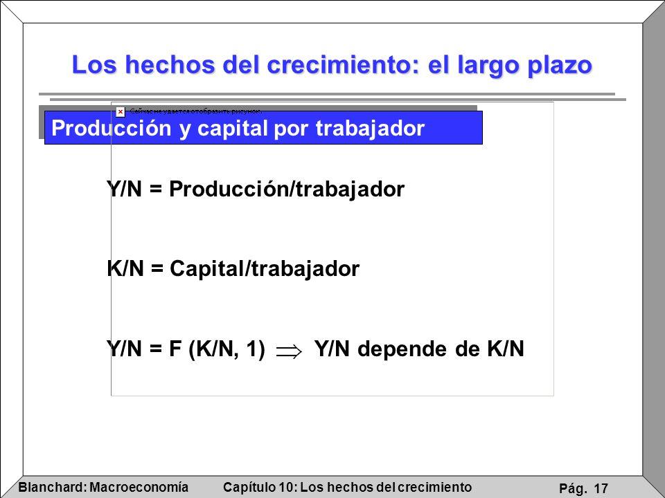 Capítulo 10: Los hechos del crecimientoBlanchard: Macroeconomía Pág. 17 Los hechos del crecimiento: el largo plazo Producción y capital por trabajador