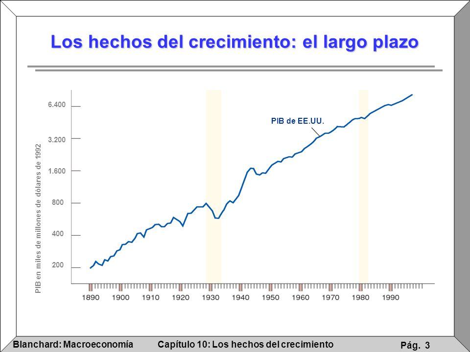Capítulo 10: Los hechos del crecimientoBlanchard: Macroeconomía Pág. 3 Los hechos del crecimiento: el largo plazo PIB en miles de millones de dólares