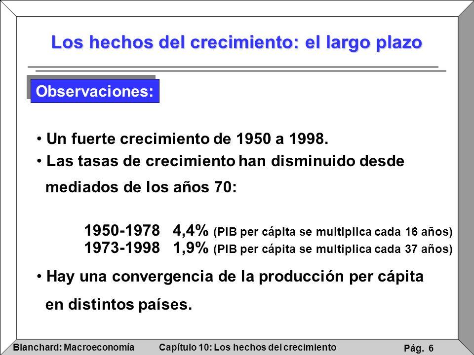 Capítulo 10: Los hechos del crecimientoBlanchard: Macroeconomía Pág. 6 Los hechos del crecimiento: el largo plazo Observaciones: Un fuerte crecimiento