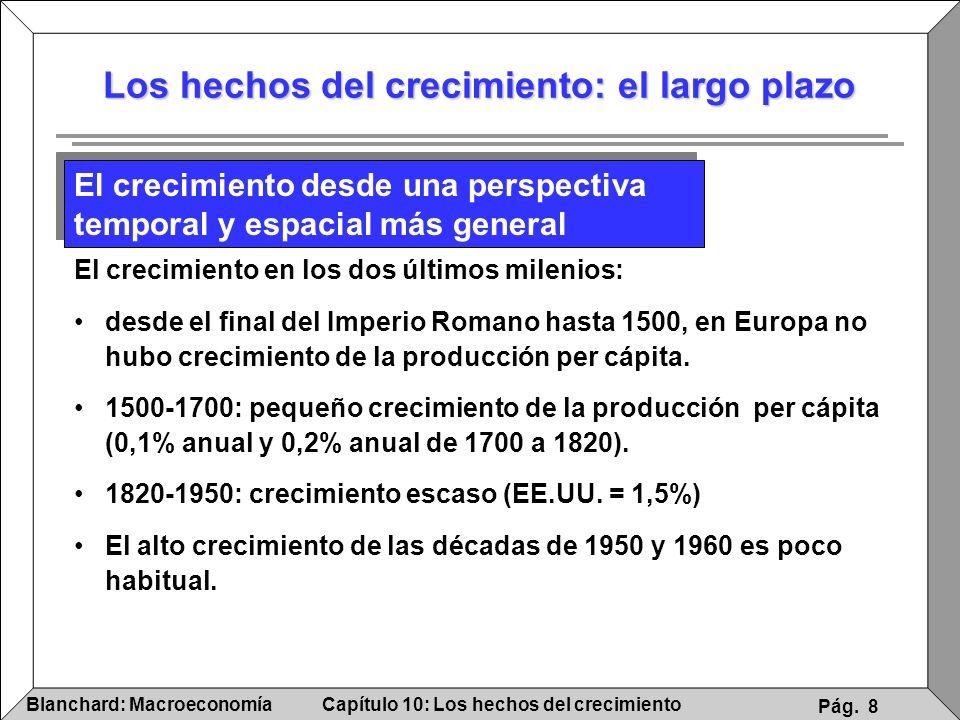 Capítulo 10: Los hechos del crecimientoBlanchard: Macroeconomía Pág. 8 Los hechos del crecimiento: el largo plazo El crecimiento desde una perspectiva