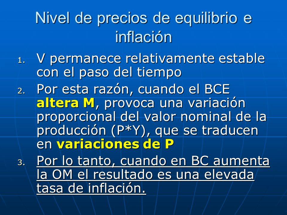 Nivel de precios de equilibrio e inflación 1. V permanece relativamente estable con el paso del tiempo 2. Por esta razón, cuando el BCE altera M, prov