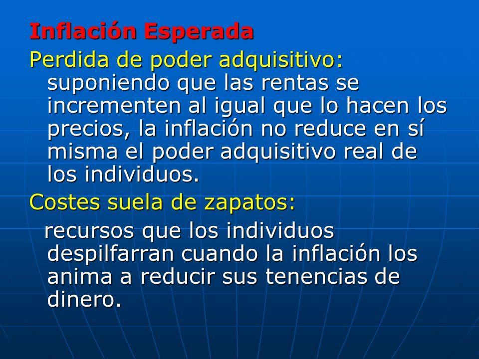 Inflación Esperada Perdida de poder adquisitivo: suponiendo que las rentas se incrementen al igual que lo hacen los precios, la inflación no reduce en