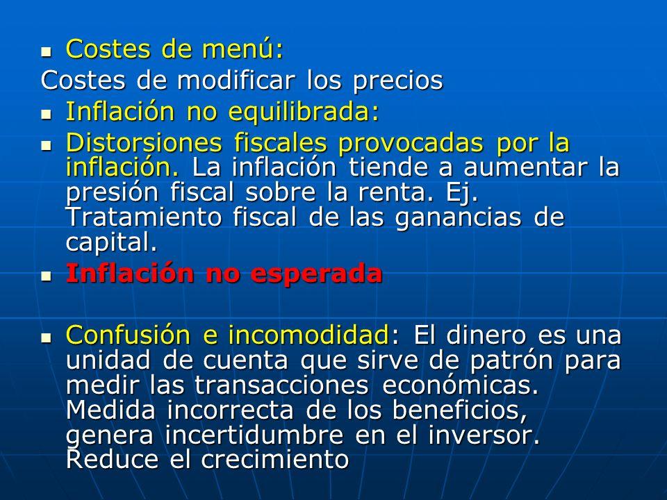 Costes de menú: Costes de menú: Costes de modificar los precios Inflación no equilibrada: Inflación no equilibrada: Distorsiones fiscales provocadas p