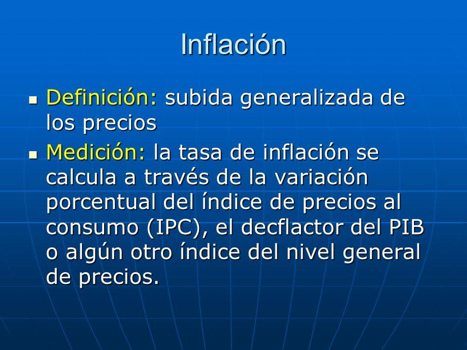 Inflación Definición: subida generalizada de los precios Definición: subida generalizada de los precios Medición: la tasa de inflación se calcula a tr
