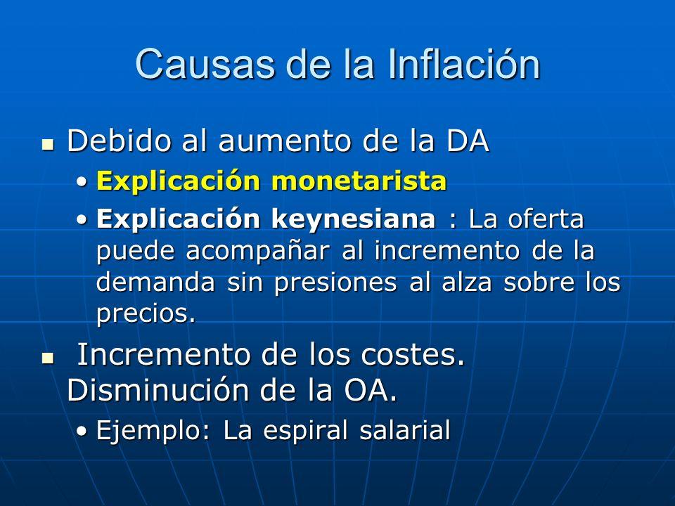 Causas de la Inflación Debido al aumento de la DA Debido al aumento de la DA Explicación monetaristaExplicación monetarista Explicación keynesiana : L