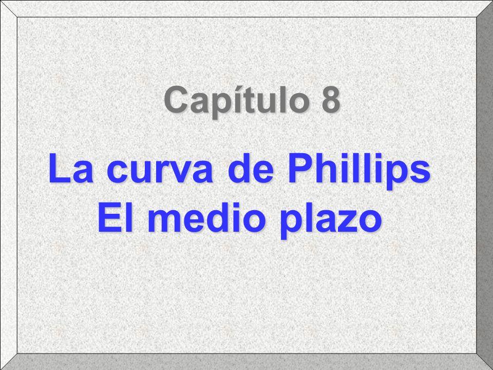 Capítulo 8 La curva de Phillips El medio plazo