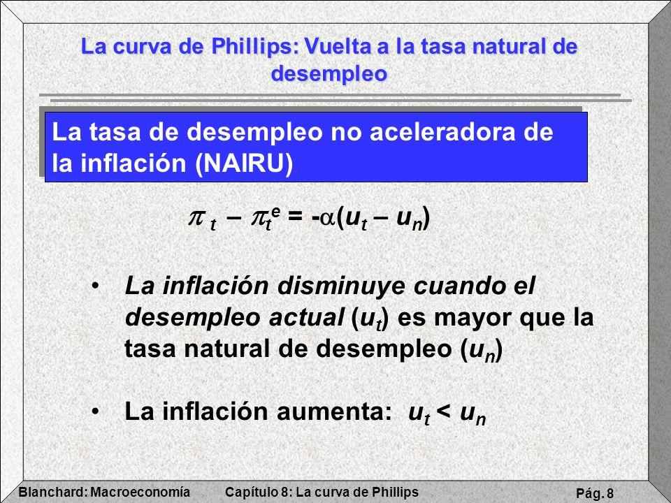 Capítulo 8: La curva de PhillipsBlanchard: Macroeconomía Pág. 8 La curva de Phillips: Vuelta a la tasa natural de desempleo La tasa de desempleo no ac