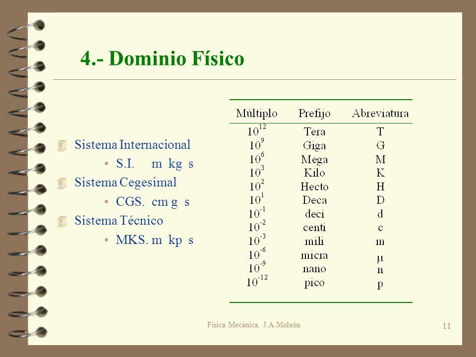 Física Mecánica. J.A.Moleón 11 4.- Dominio Físico 4 Sistema Internacional S.I.m kg s 4 Sistema Cegesimal CGS.cm g s 4 Sistema Técnico MKS.m kp s