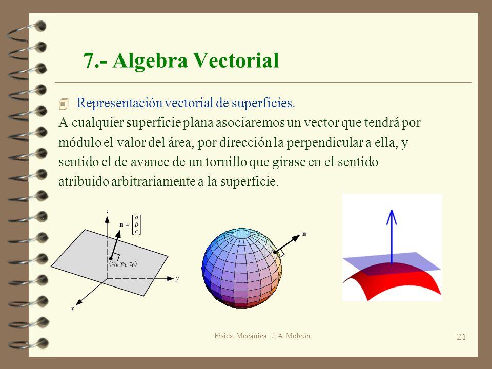 Física Mecánica. J.A.Moleón 21 7.- Algebra Vectorial 4 Representación vectorial de superficies. A cualquier superficie plana asociaremos un vector que