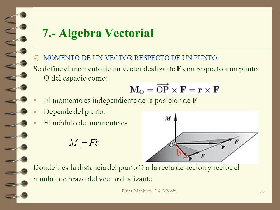 Física Mecánica. J.A.Moleón 22 7.- Algebra Vectorial 4 MOMENTO DE UN VECTOR RESPECTO DE UN PUNTO. Se define el momento de un vector deslizante F con r