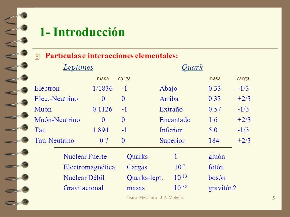 Física Mecánica. J.A.Moleón 5 1- Introducción 4 Partículas e interacciones elementales: Leptones Quark masa cargamasa carga Electrón1/1836-1 Abajo0.33