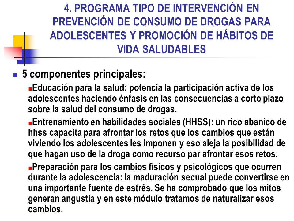 4. PROGRAMA TIPO DE INTERVENCIÓN EN PREVENCIÓN DE CONSUMO DE DROGAS PARA ADOLESCENTES Y PROMOCIÓN DE HÁBITOS DE VIDA SALUDABLES 5 componentes principa