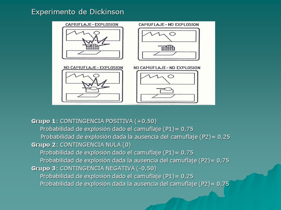 Experimento de Dickinson Grupo 1: CONTINGENCIA POSITIVA (+0,50) Probabilidad de explosión dado el camuflaje (P1)= 0,75 Probabilidad de explosión dada