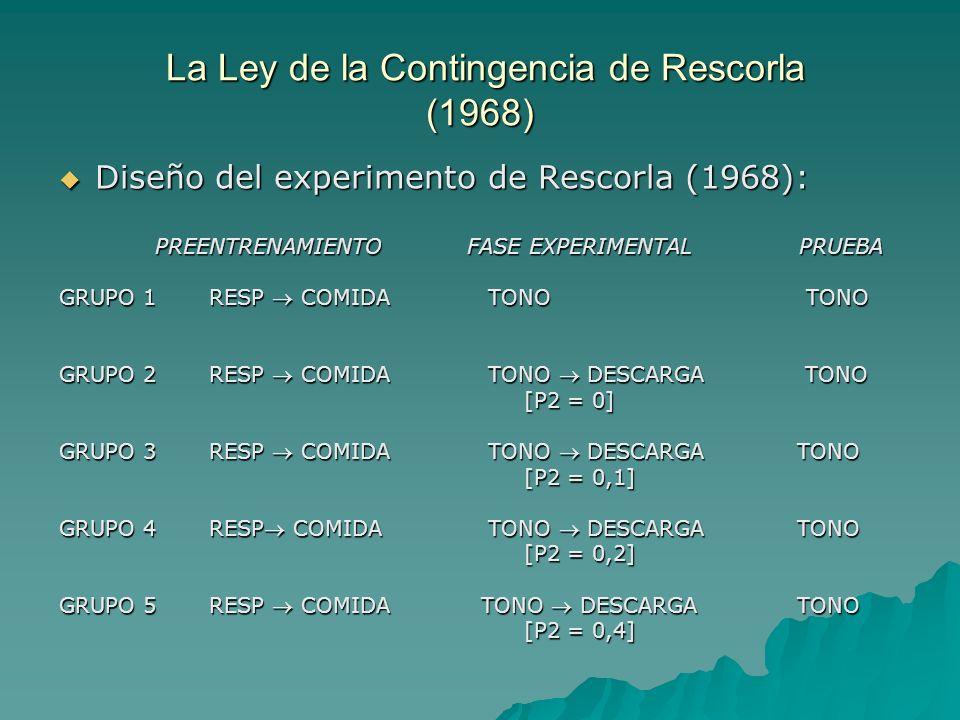 La Ley de la Contingencia de Rescorla (1968) La Ley de la Contingencia de Rescorla (1968) Diseño del experimento de Rescorla (1968): Diseño del experi