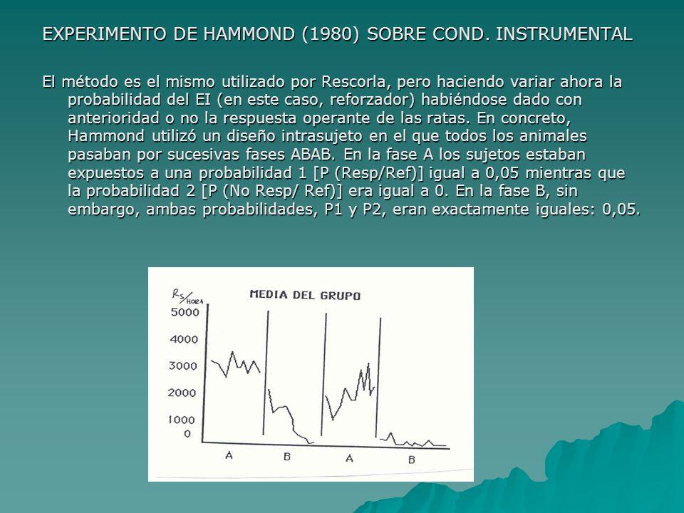 EXPERIMENTO DE HAMMOND (1980) SOBRE COND. INSTRUMENTAL El método es el mismo utilizado por Rescorla, pero haciendo variar ahora la probabilidad del EI